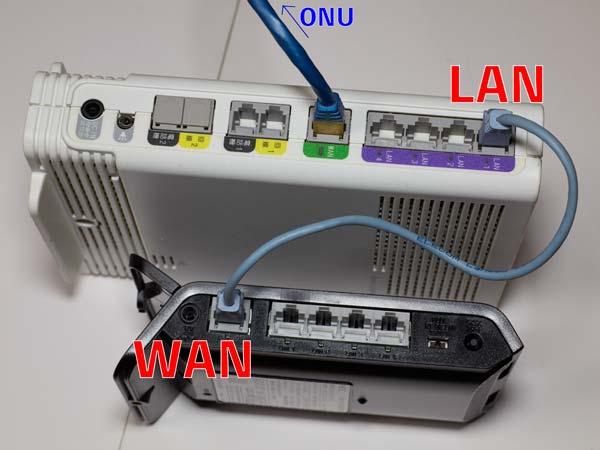 hgw-lan-wan