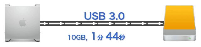macpro-usb3-exhdd