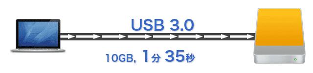mbp-usb3-exhdd