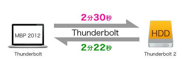 mbp2012-tb-hdd