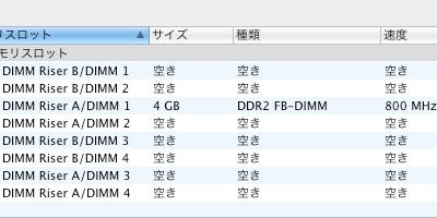 4GBx1