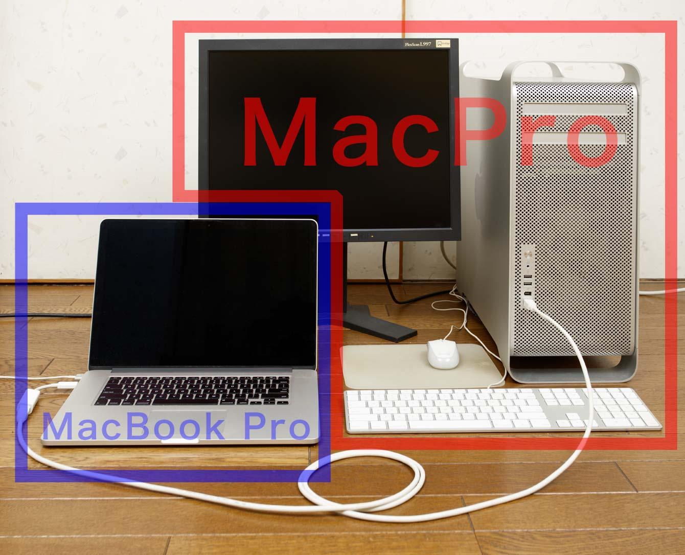接続されている2台のMac
