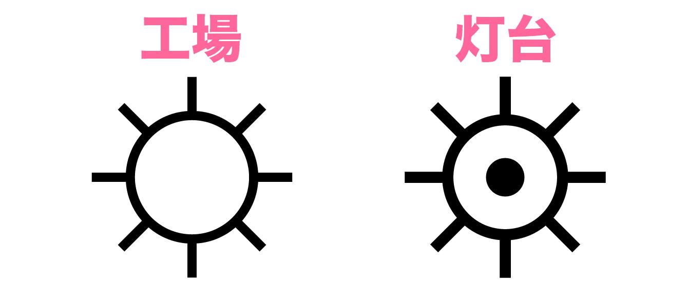 灯台と工場の地図記号